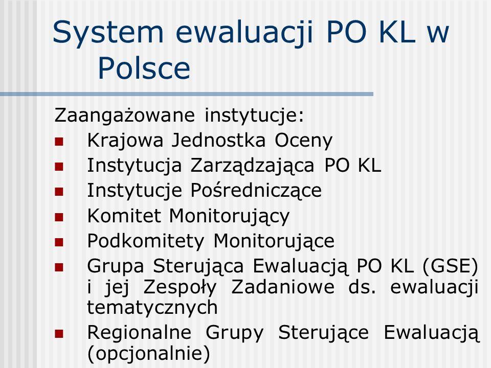 System ewaluacji PO KL w Polsce