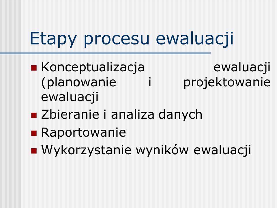 Etapy procesu ewaluacji