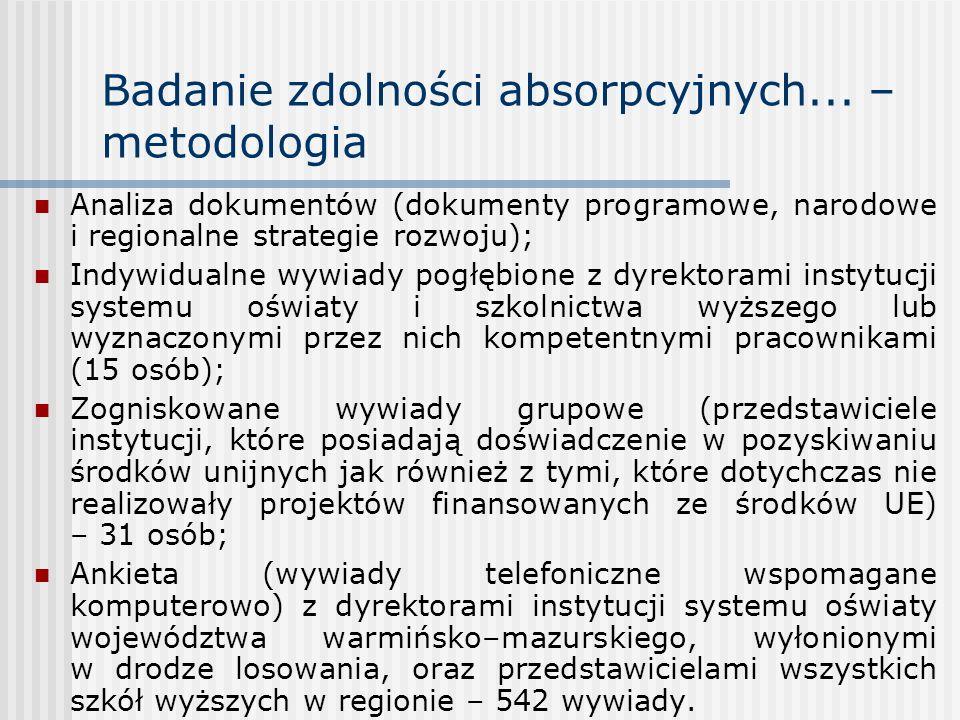 Badanie zdolności absorpcyjnych... – metodologia