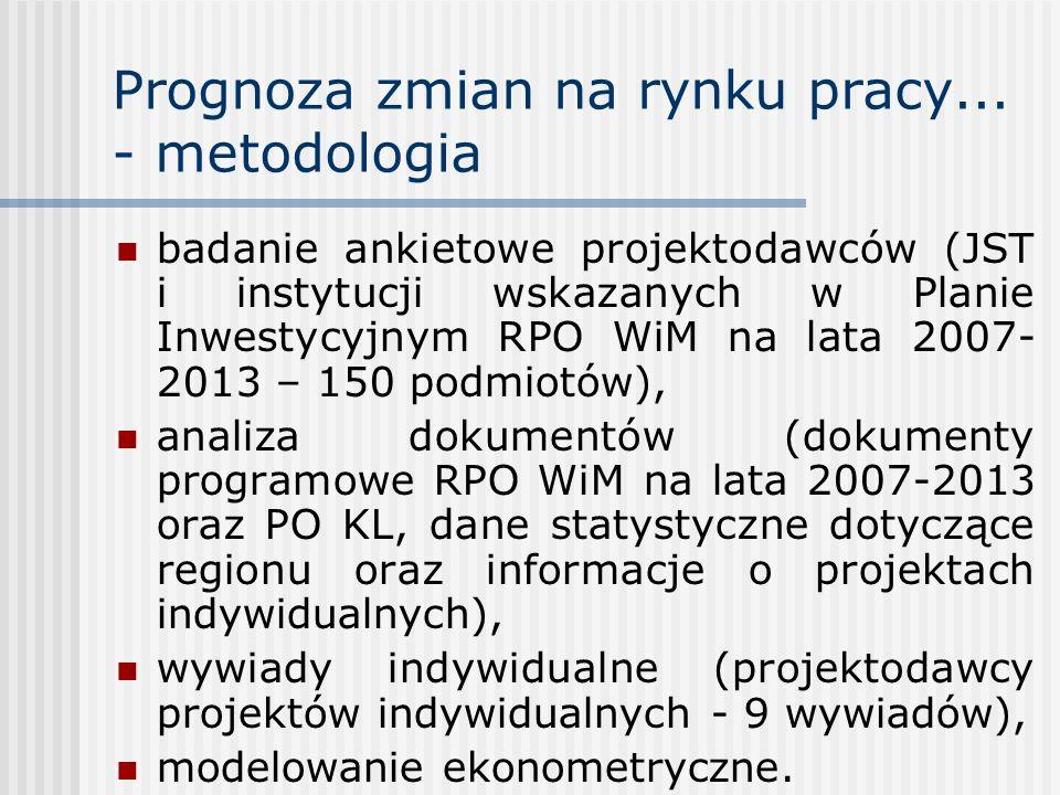 Prognoza zmian na rynku pracy... - metodologia