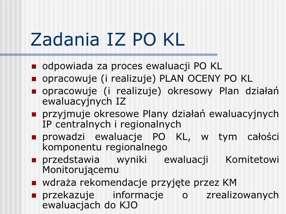 Zadania IZ PO KL odpowiada za proces ewaluacji PO KL