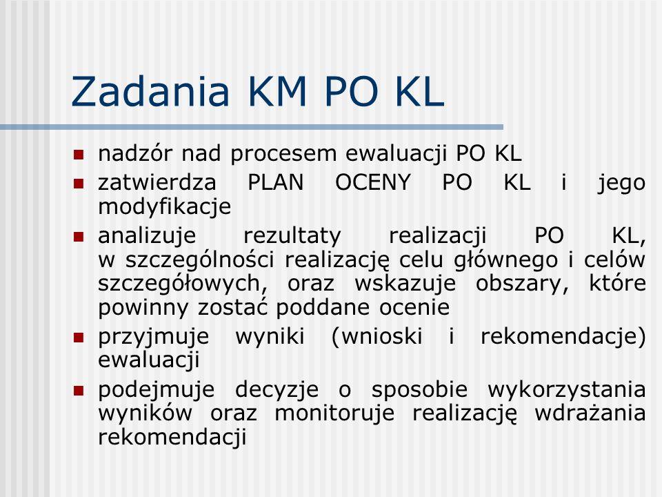 Zadania KM PO KL nadzór nad procesem ewaluacji PO KL