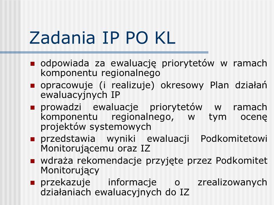 Zadania IP PO KL odpowiada za ewaluację priorytetów w ramach komponentu regionalnego.