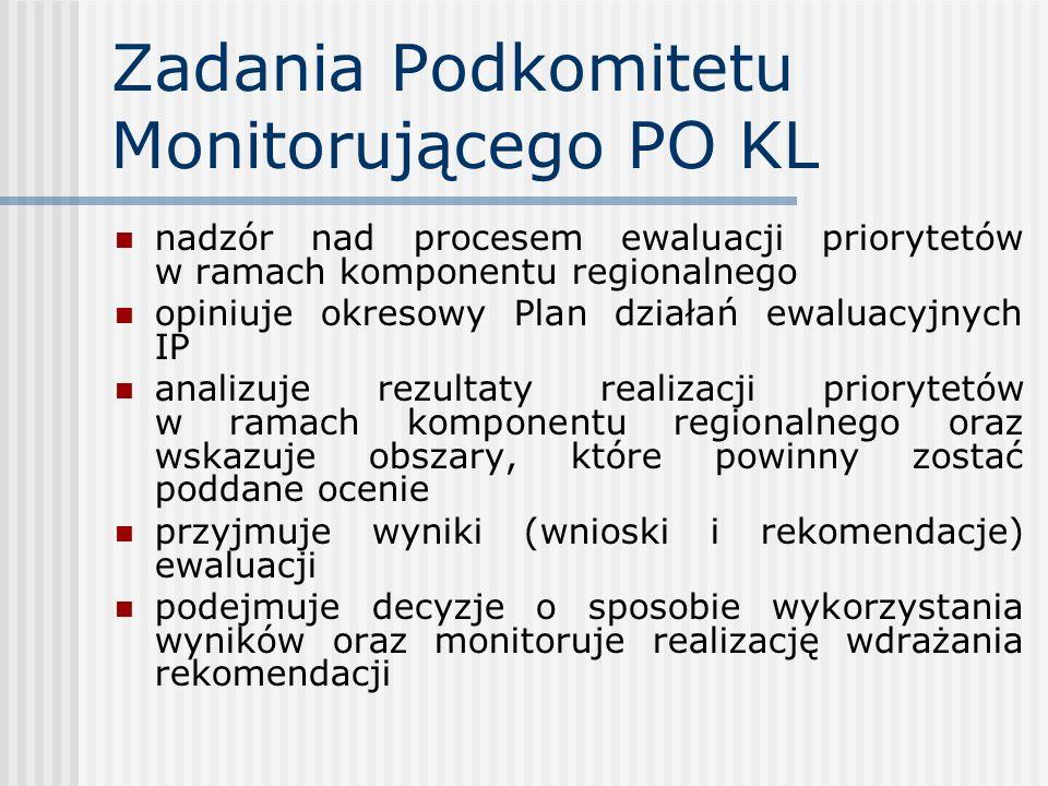 Zadania Podkomitetu Monitorującego PO KL