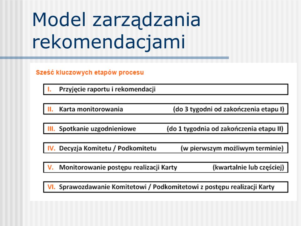 Model zarządzania rekomendacjami