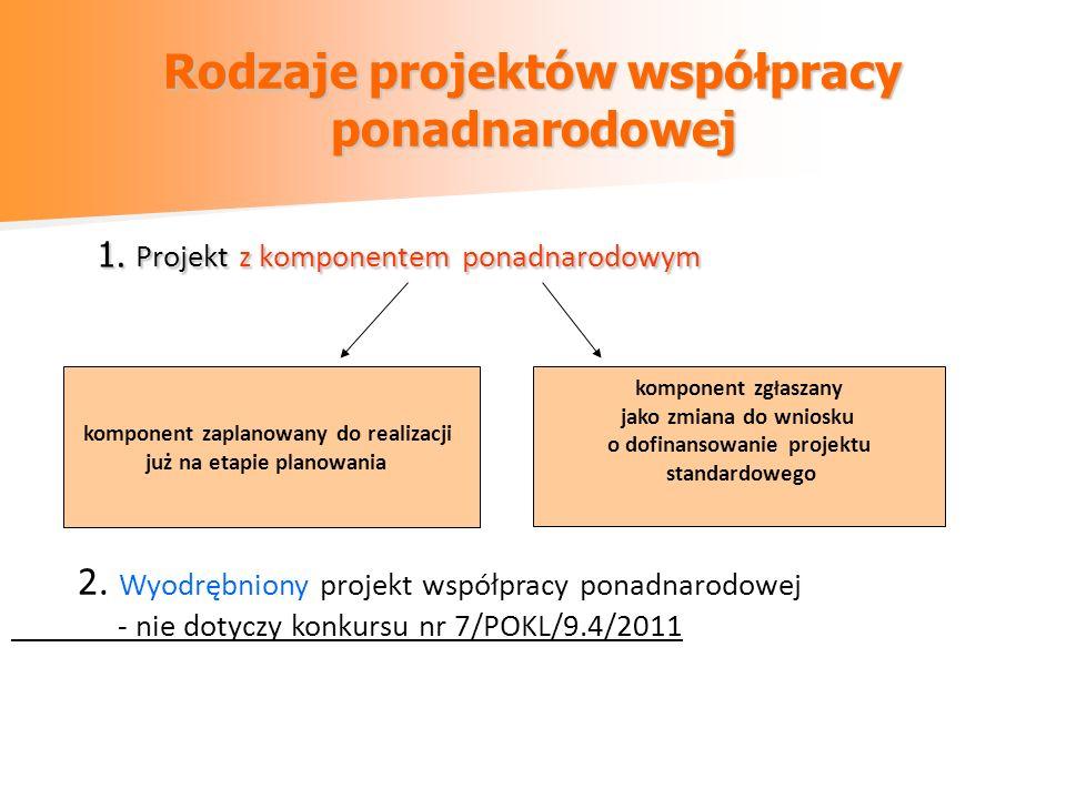 Rodzaje projektów współpracy ponadnarodowej