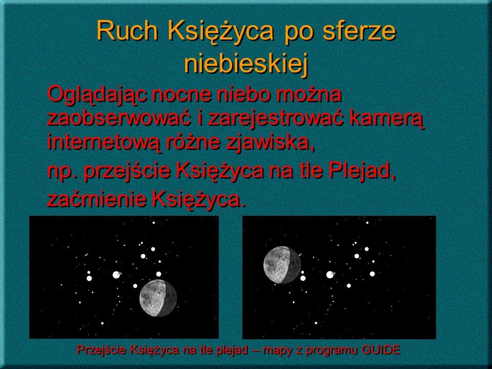 Ruch Księżyca po sferze niebieskiej