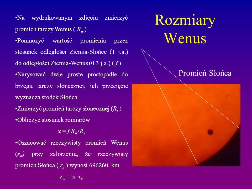 Rozmiary Wenus Promień Słońca