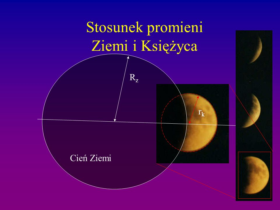 Stosunek promieni Ziemi i Księżyca