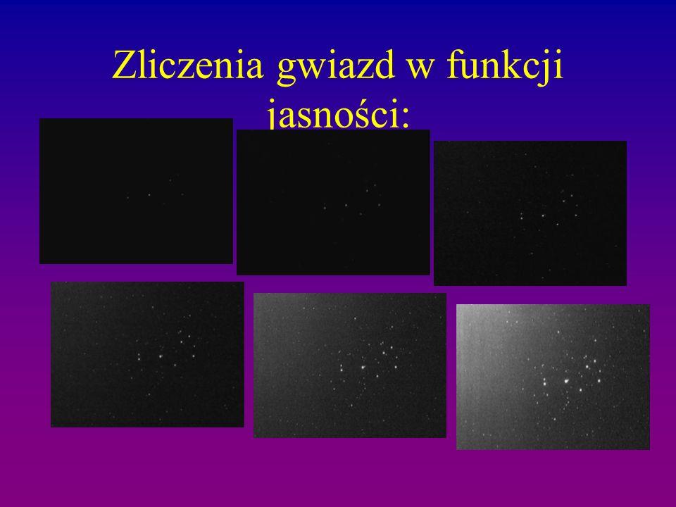 Zliczenia gwiazd w funkcji jasności: