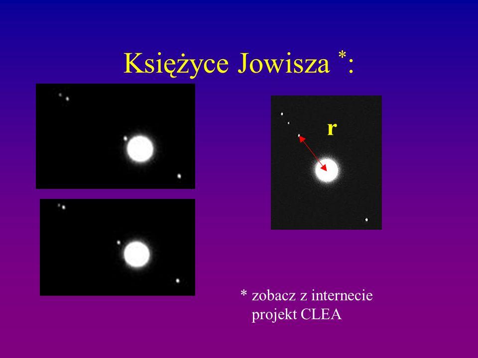 Księżyce Jowisza *: r * zobacz z internecie projekt CLEA