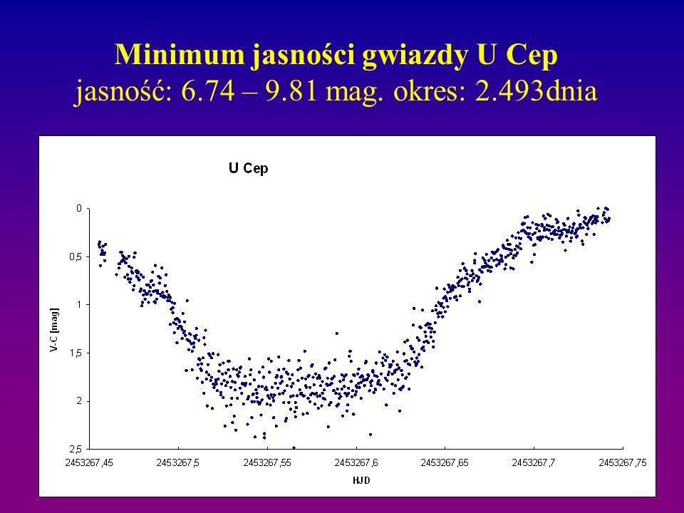 Minimum jasności gwiazdy U Cep jasność: 6. 74 – 9. 81 mag. okres: 2