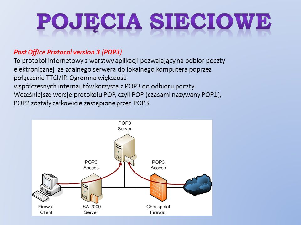 POJĘCIA SIECIOWE Post Office Protocol version 3 (POP3)