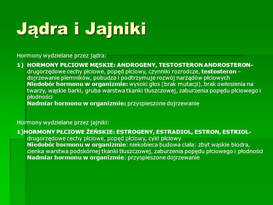 Jądra i Jajniki Hormony wydzielane przez jądra: