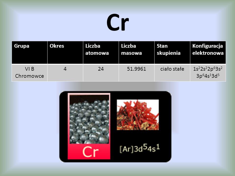 Cr Grupa Okres Liczba atomowa Liczba masowa Stan skupienia
