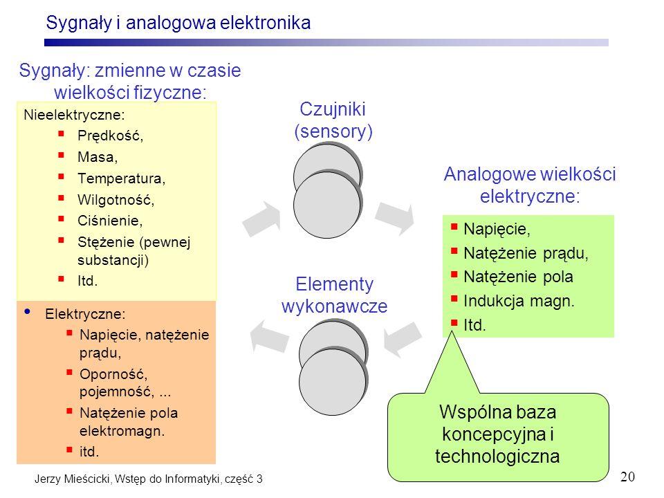 Sygnały i analogowa elektronika