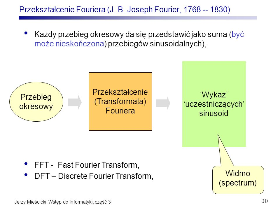 Przekształcenie Fouriera (J. B. Joseph Fourier, 1768 -- 1830)