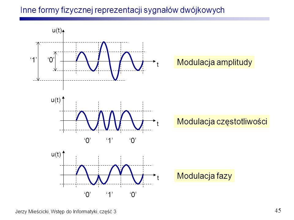 Inne formy fizycznej reprezentacji sygnałów dwójkowych
