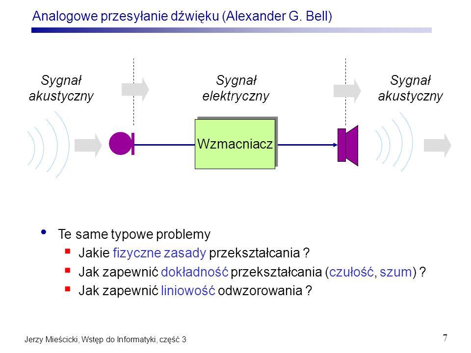 Analogowe przesyłanie dźwięku (Alexander G. Bell)