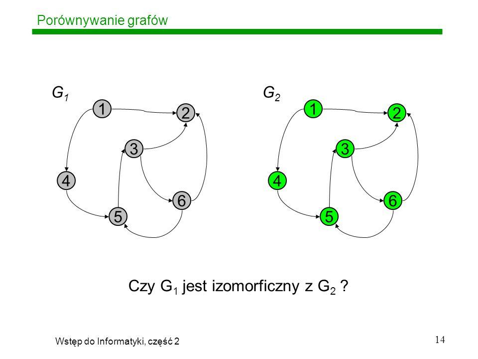 Czy G1 jest izomorficzny z G2