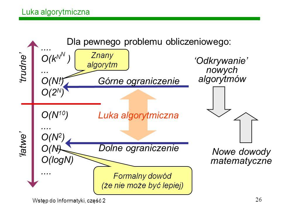 Dla pewnego problemu obliczeniowego: .... O(kNN ) ... O(N!) O(2N)
