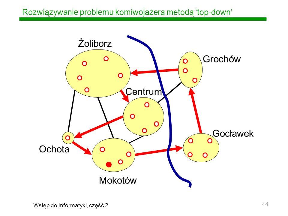 Rozwiązywanie problemu komiwojażera metodą 'top-down'