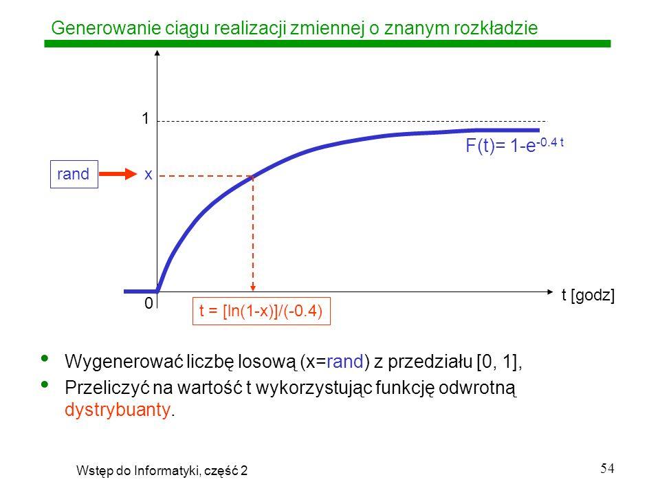 Generowanie ciągu realizacji zmiennej o znanym rozkładzie