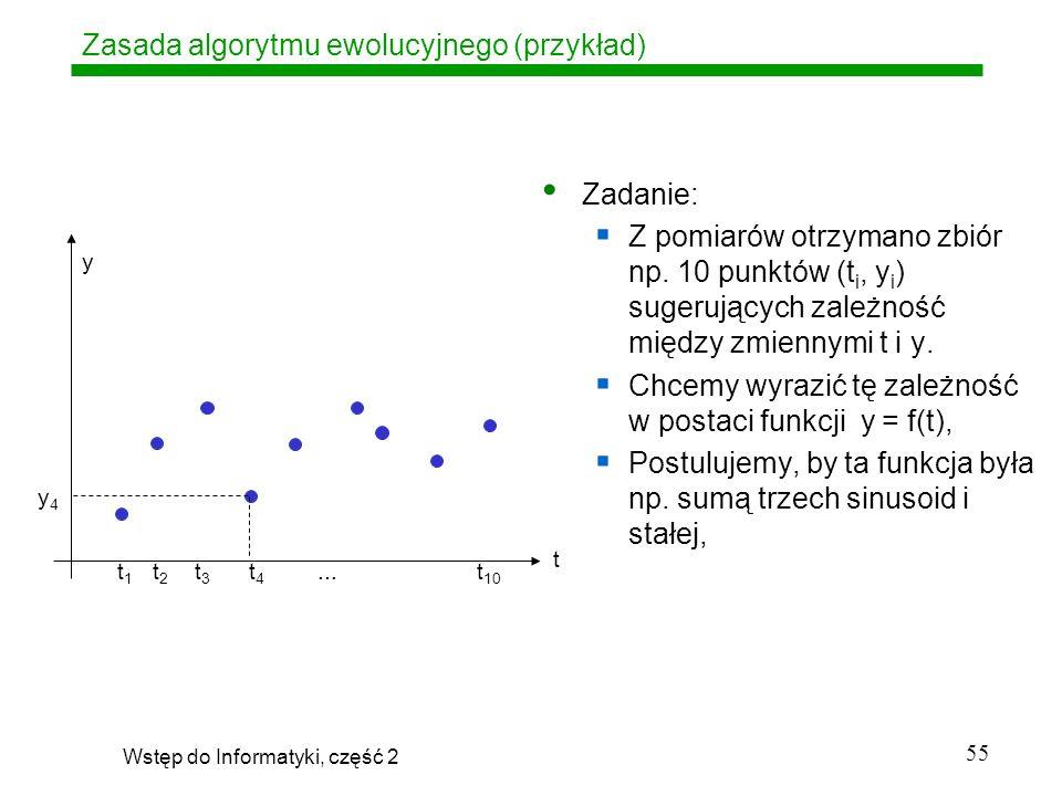 Zasada algorytmu ewolucyjnego (przykład)