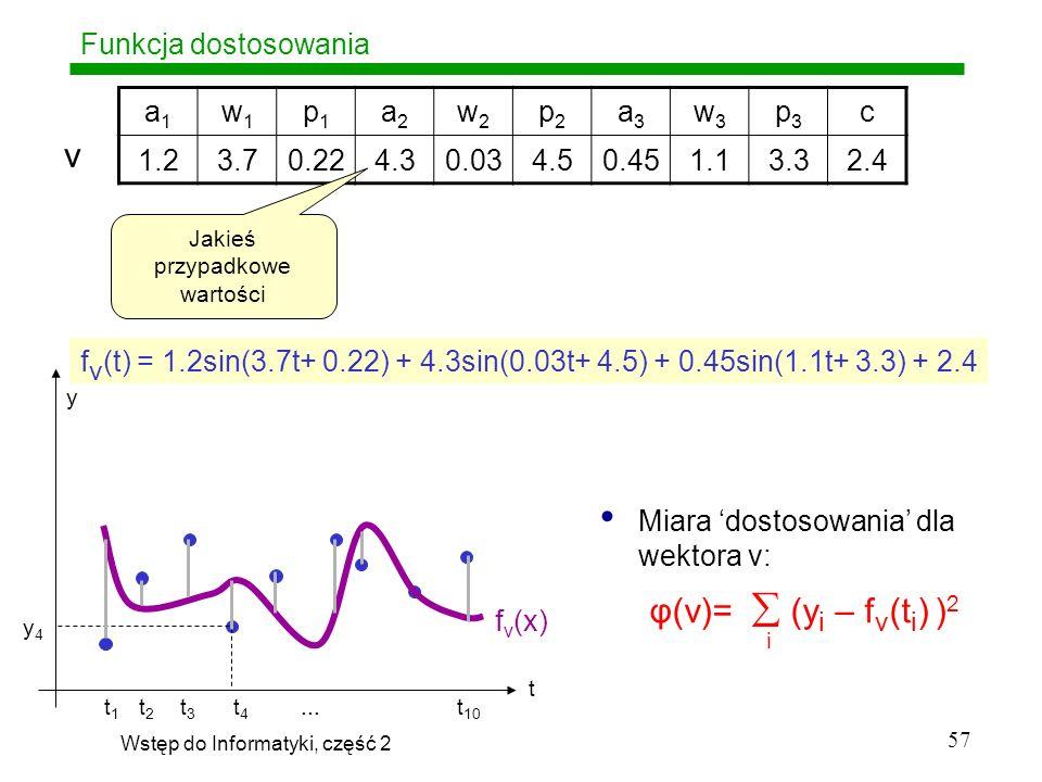 v φ(v)=  (yi – fv(ti) )2 Funkcja dostosowania a1 w1 p1 a2 w2 p2 a3 w3