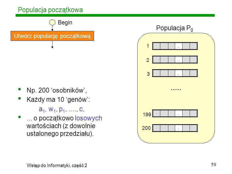 ..... Populacja początkowa Populacja P0 Np. 200 'osobników',
