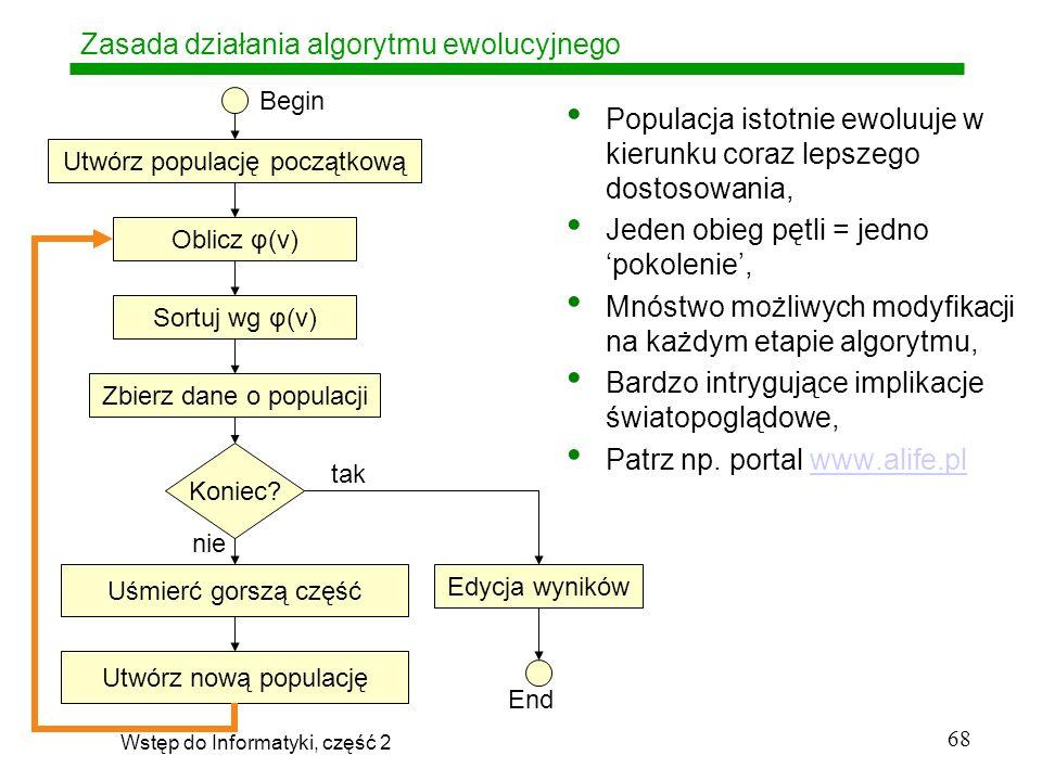 Zasada działania algorytmu ewolucyjnego