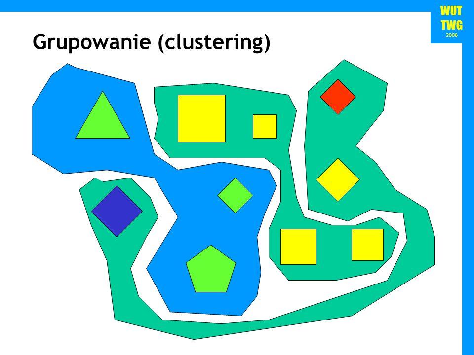 Grupowanie (clustering)
