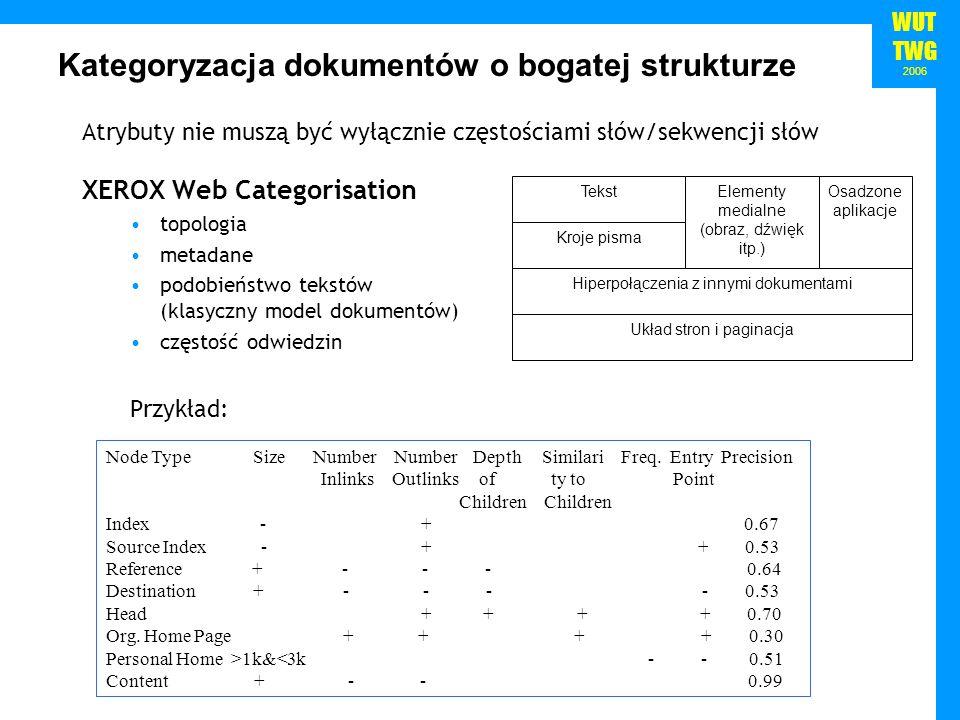 Kategoryzacja dokumentów o bogatej strukturze