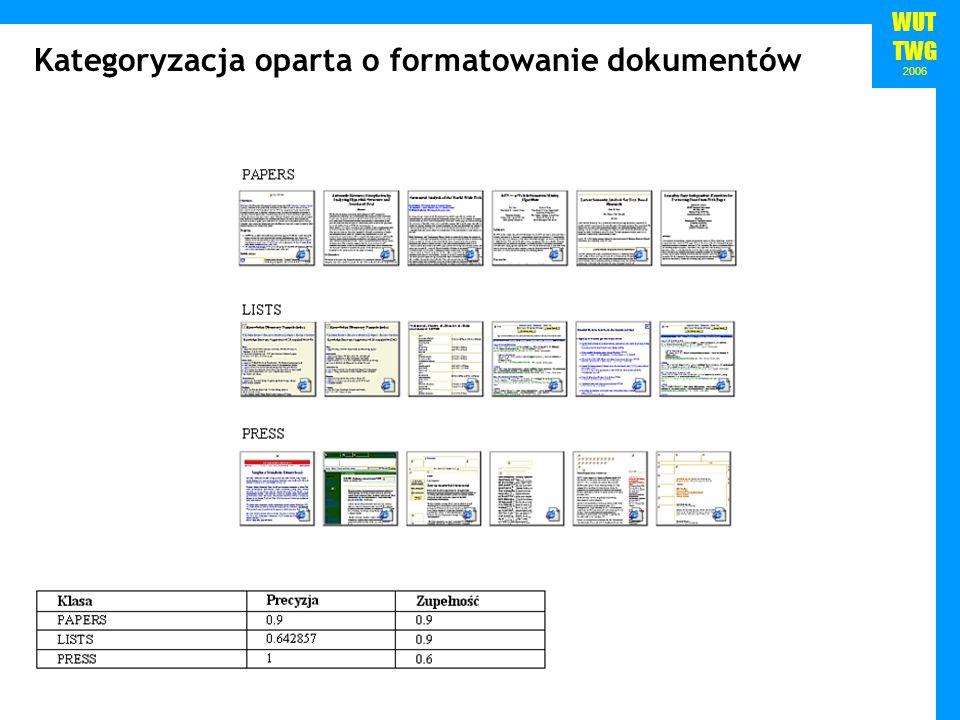 Kategoryzacja oparta o formatowanie dokumentów