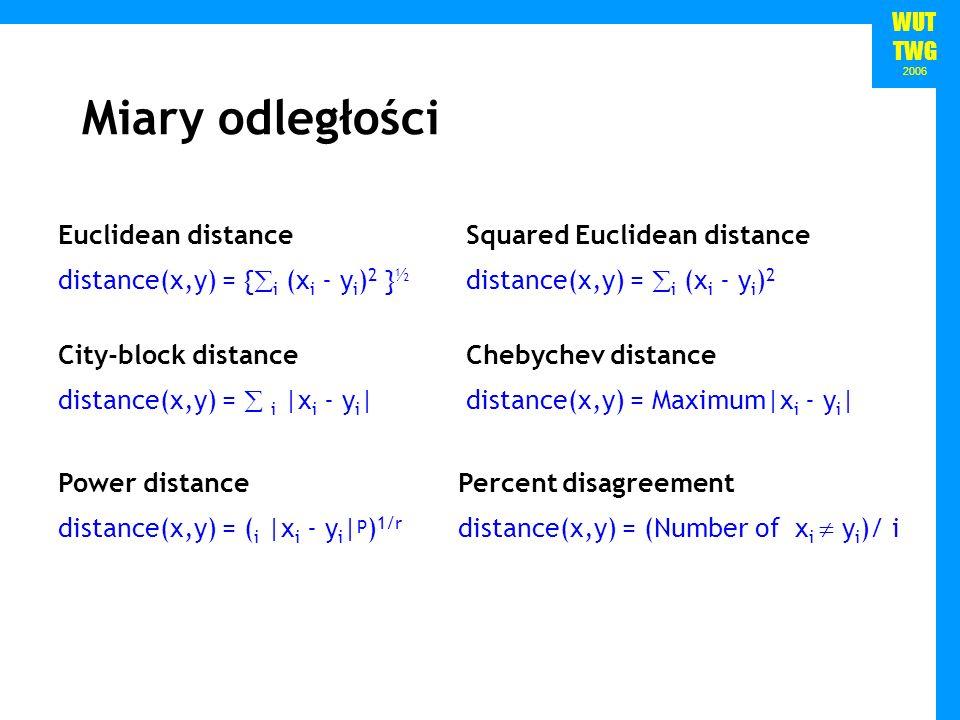 Miary odległości Euclidean distance distance(x,y) = {i (xi - yi)2 }½