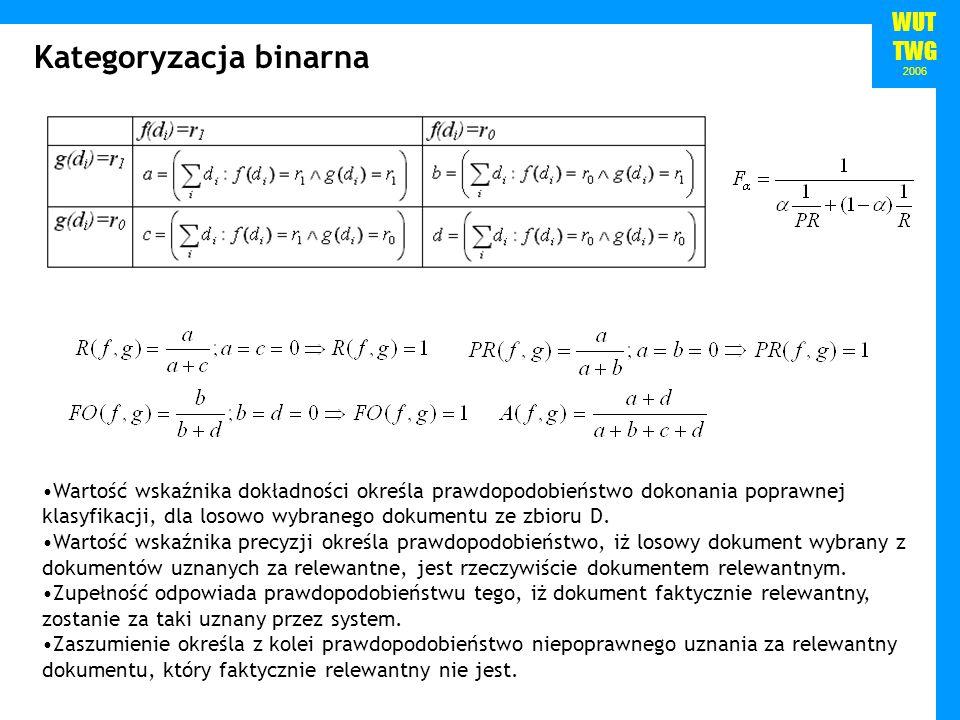 Kategoryzacja binarna
