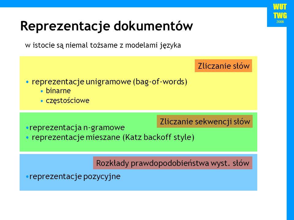 Reprezentacje dokumentów