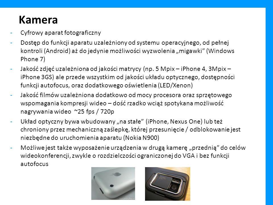 Kamera Cyfrowy aparat fotograficzny