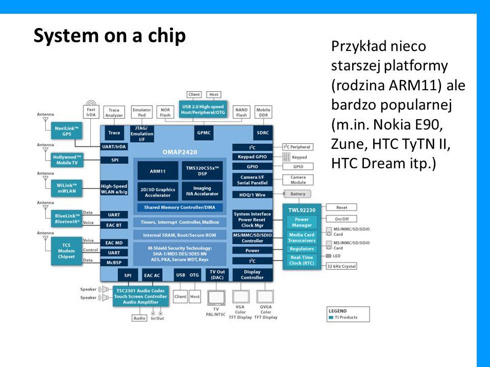 System on a chip Przykład nieco starszej platformy (rodzina ARM11) ale bardzo popularnej (m.in.