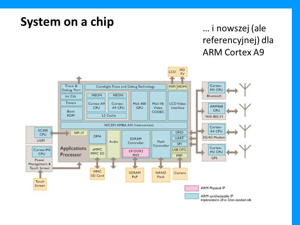 System on a chip … i nowszej (ale referencyjnej) dla ARM Cortex A9