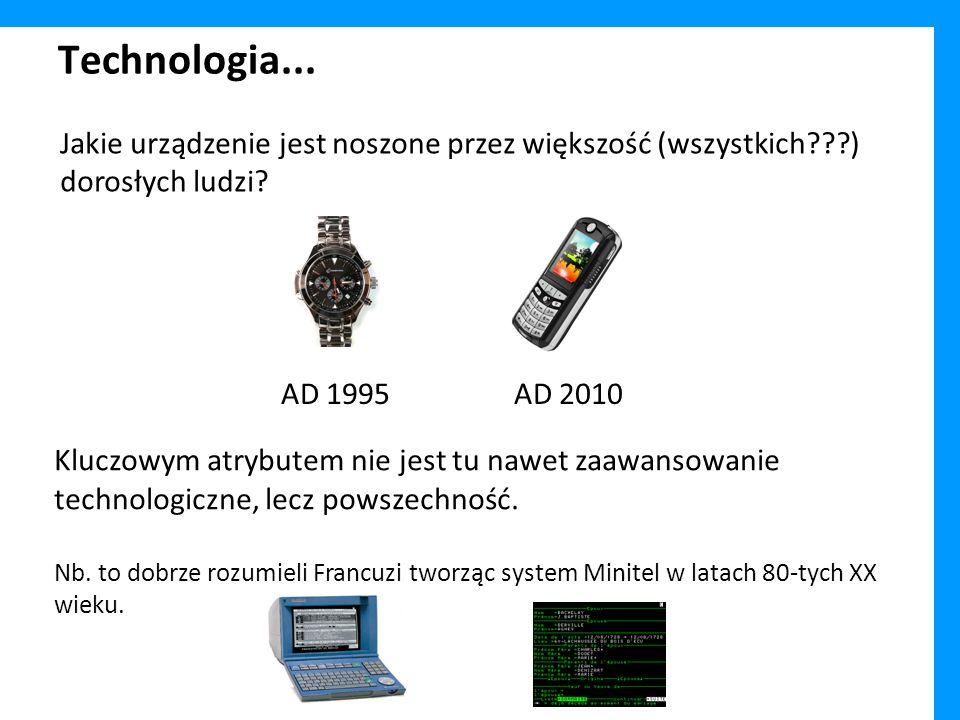 Technologia... Jakie urządzenie jest noszone przez większość (wszystkich ) dorosłych ludzi AD 1995.