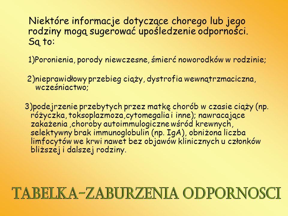 tabelka-zaburzenia odpornoSCI