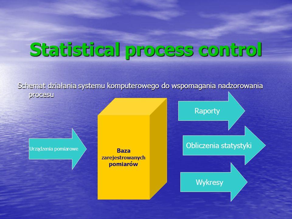 Statistical process control Baza zarejestrowanych pomiarów