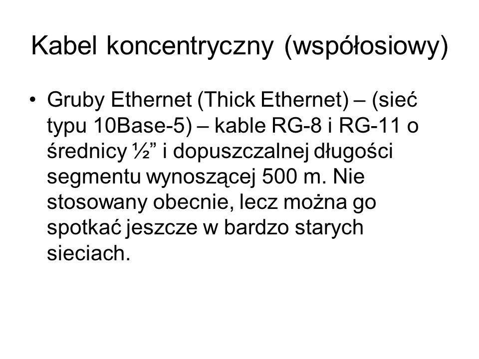 Kabel koncentryczny (współosiowy)