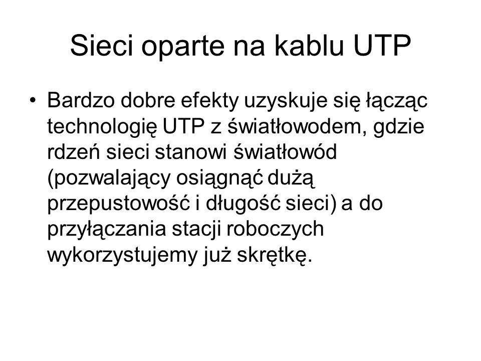 Sieci oparte na kablu UTP