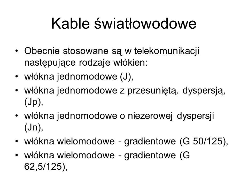 Kable światłowodowe Obecnie stosowane są w telekomunikacji następujące rodzaje włókien: włókna jednomodowe (J),