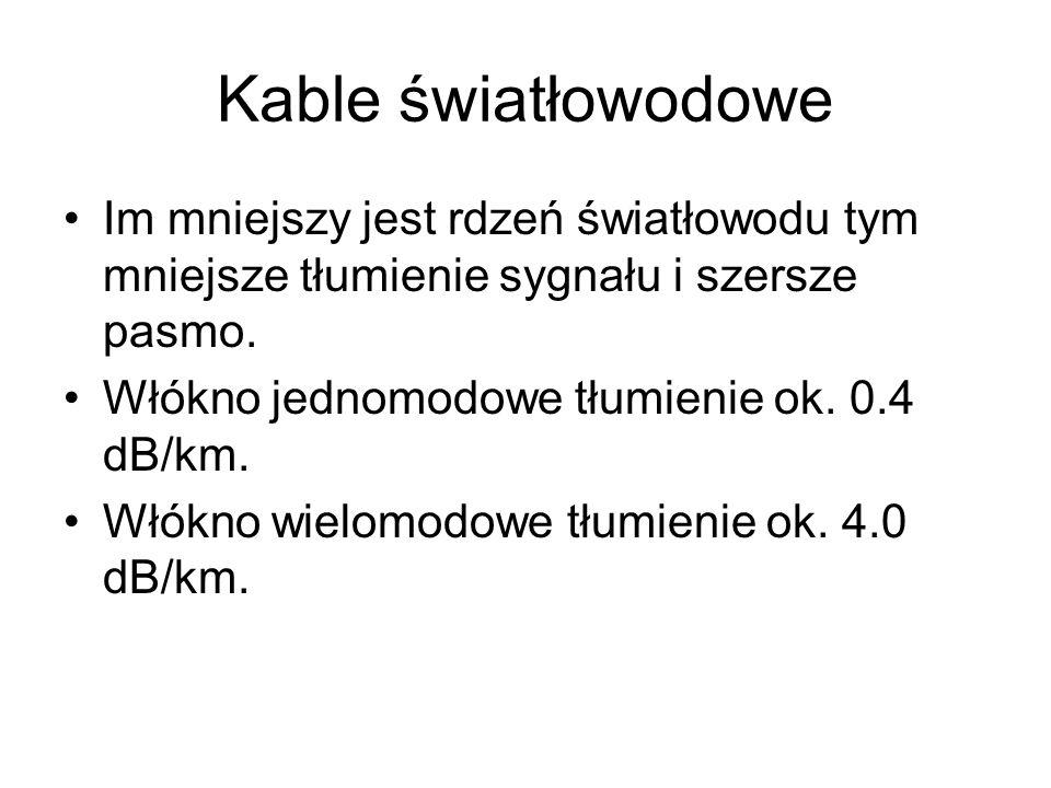Kable światłowodowe Im mniejszy jest rdzeń światłowodu tym mniejsze tłumienie sygnału i szersze pasmo.