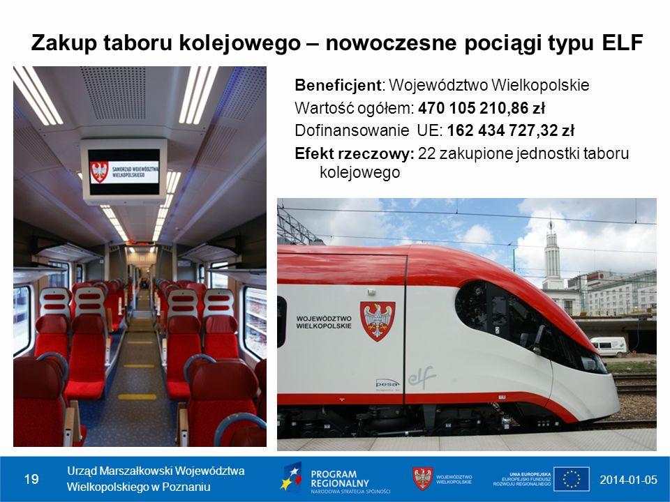 Zakup taboru kolejowego – nowoczesne pociągi typu ELF