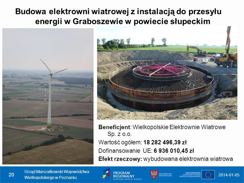 Budowa elektrowni wiatrowej z instalacją do przesyłu energii w Graboszewie w powiecie słupeckim