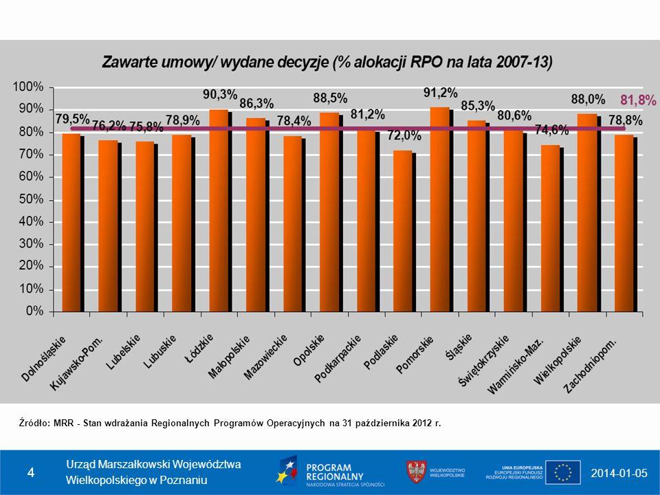Urząd Marszałkowski Województwa Wielkopolskiego w Poznaniu 2017-03-26